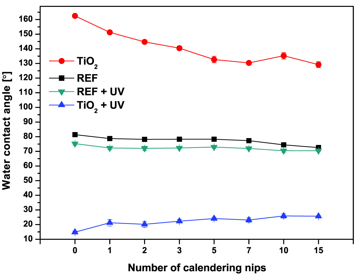 http://static-content.springer.com/image/art%3A10.1186%2F1556-276X-8-444/MediaObjects/11671_2013_Article_1695_Fig2_HTML.jpg