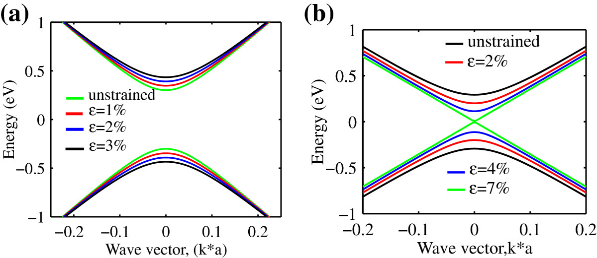 http://static-content.springer.com/image/art%3A10.1186%2F1556-276X-8-479/MediaObjects/11671_2013_Article_2078_Fig1_HTML.jpg