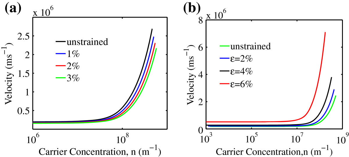 http://static-content.springer.com/image/art%3A10.1186%2F1556-276X-8-479/MediaObjects/11671_2013_Article_2078_Fig5_HTML.jpg