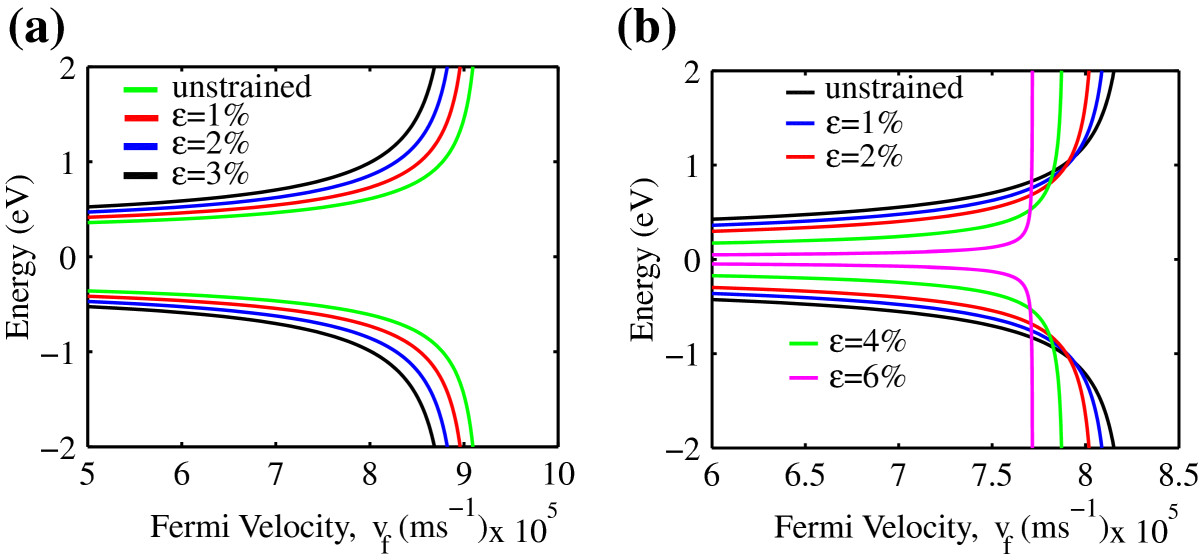 http://static-content.springer.com/image/art%3A10.1186%2F1556-276X-8-479/MediaObjects/11671_2013_Article_2078_Fig6_HTML.jpg