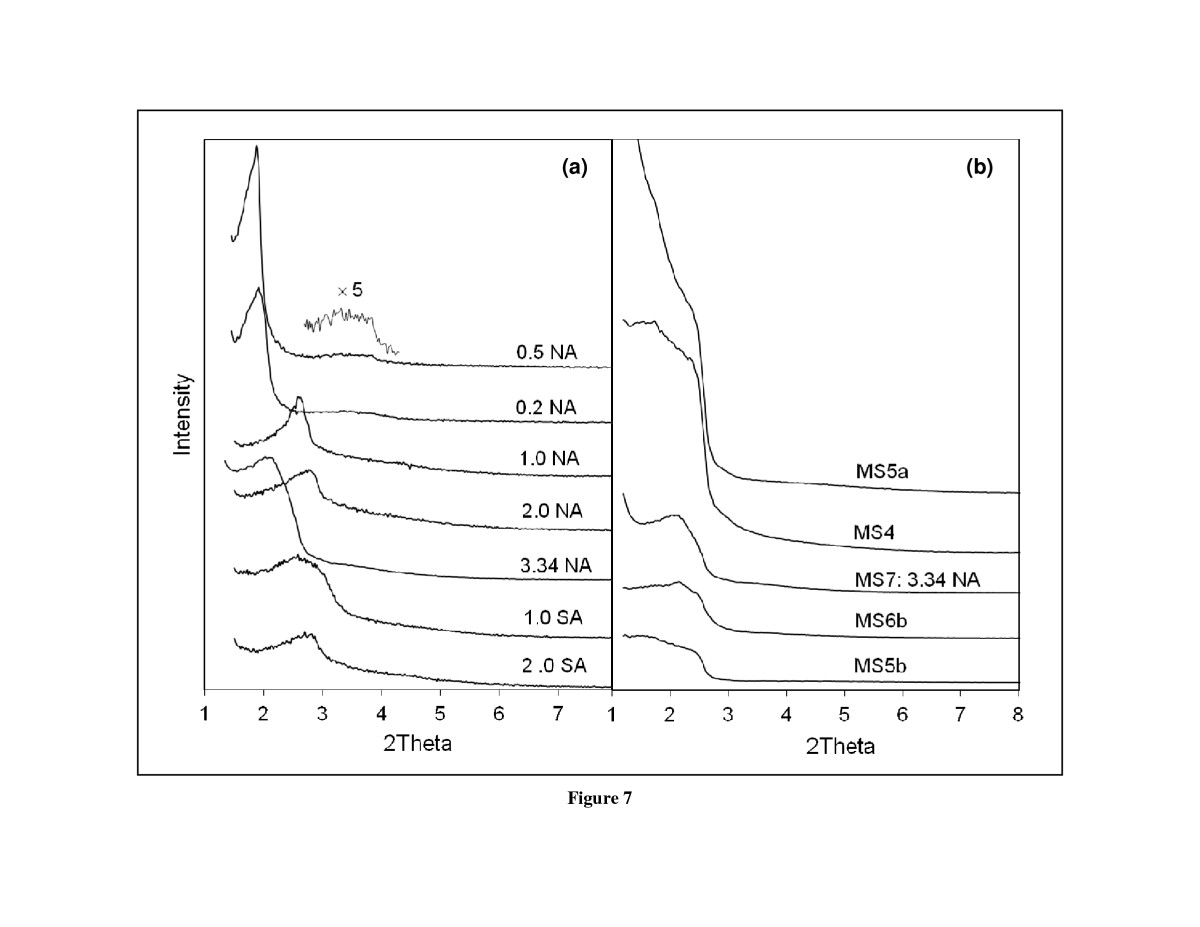 http://static-content.springer.com/image/art%3A10.1186%2F1556-276X-8-484/MediaObjects/11671_2013_Article_1724_Fig7_HTML.jpg