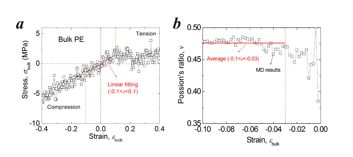 http://static-content.springer.com/image/art%3A10.1186%2F1556-276X-8-541/MediaObjects/11671_2013_Article_1789_Fig3_HTML.jpg