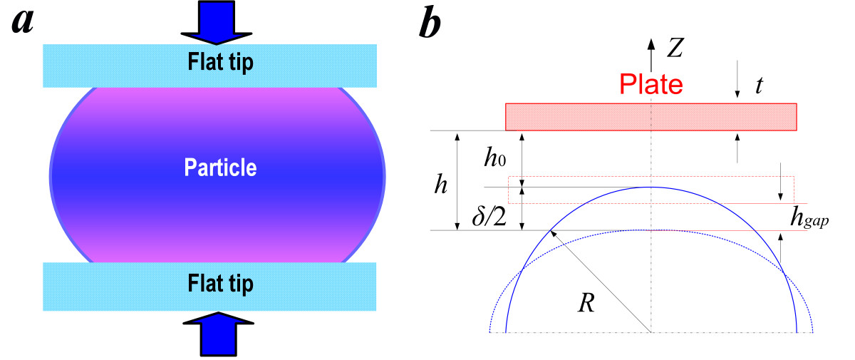http://static-content.springer.com/image/art%3A10.1186%2F1556-276X-8-541/MediaObjects/11671_2013_Article_1789_Fig4_HTML.jpg
