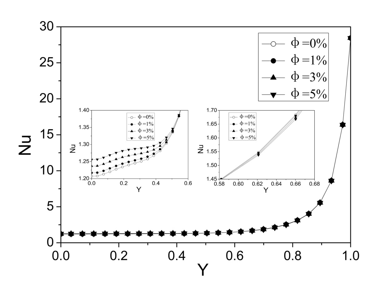 http://static-content.springer.com/image/art%3A10.1186%2F1556-276X-8-56/MediaObjects/11671_2012_Article_1363_Fig10_HTML.jpg