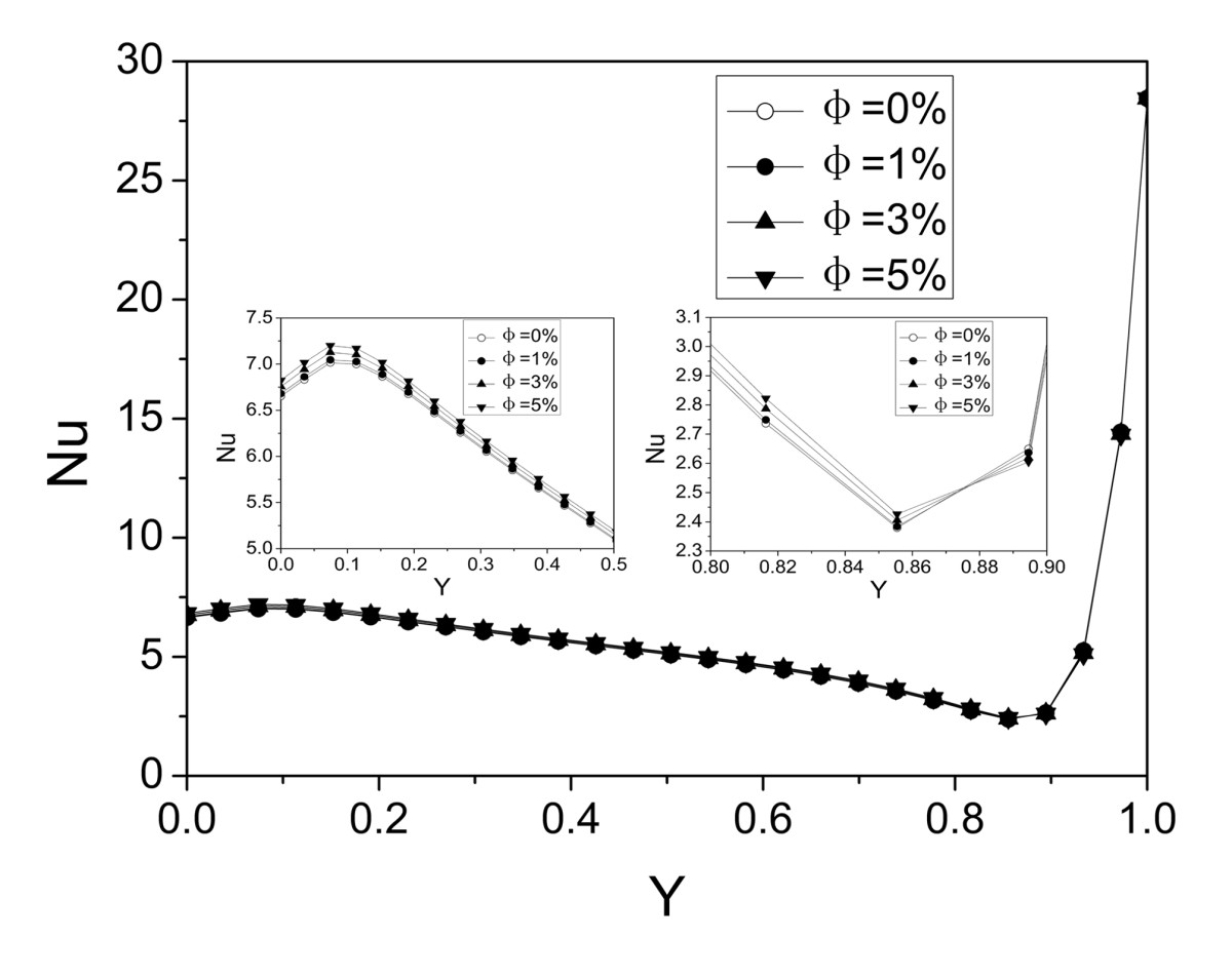 http://static-content.springer.com/image/art%3A10.1186%2F1556-276X-8-56/MediaObjects/11671_2012_Article_1363_Fig11_HTML.jpg