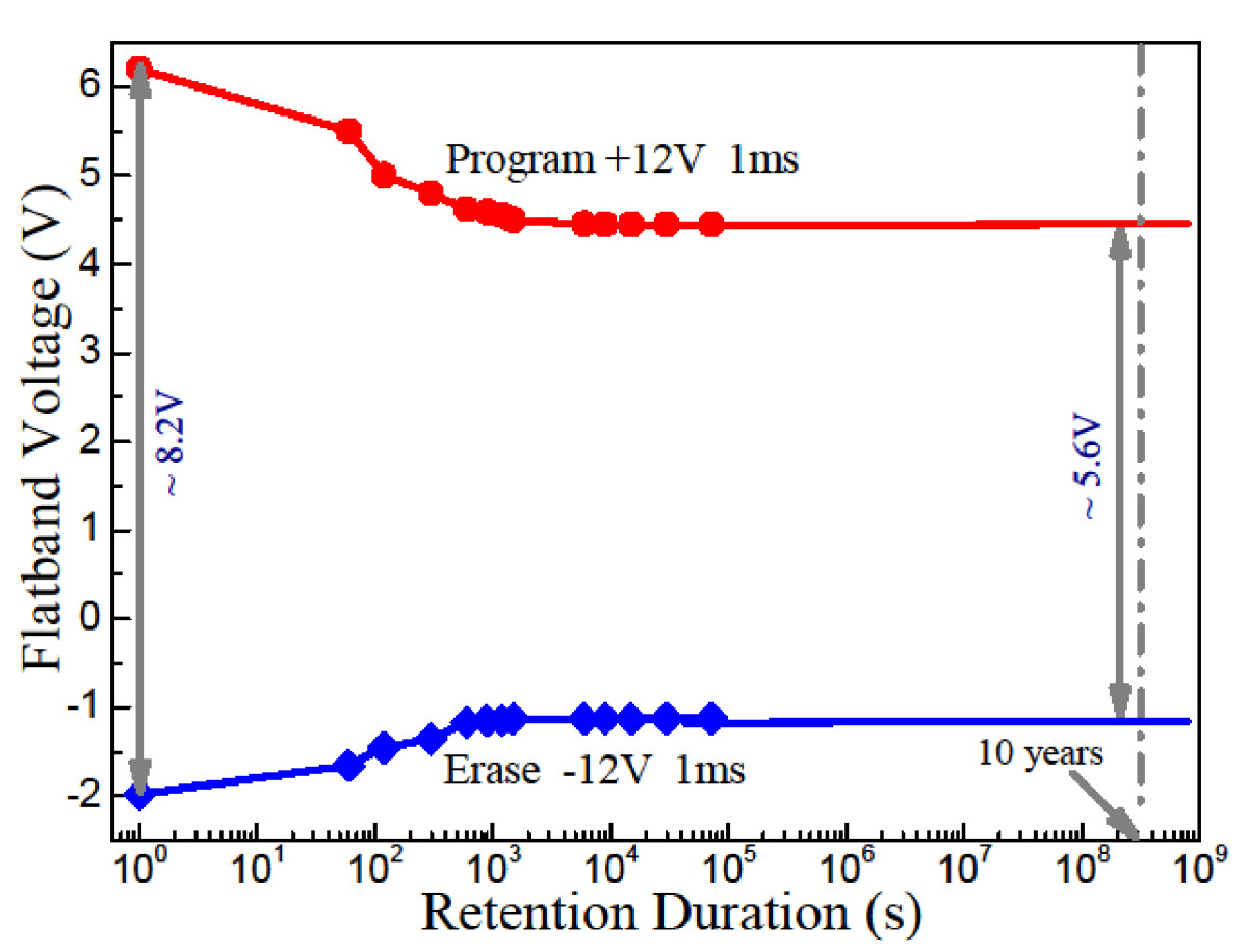 http://static-content.springer.com/image/art%3A10.1186%2F1556-276X-8-80/MediaObjects/11671_2012_Article_1480_Fig10_HTML.jpg