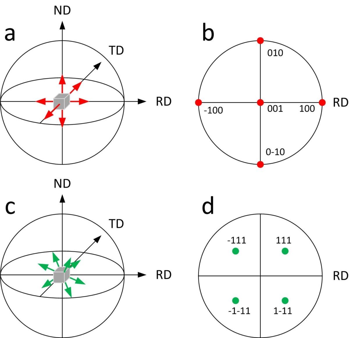 http://static-content.springer.com/image/art%3A10.1186%2F1556-276X-8-85/MediaObjects/11671_2012_Article_1304_Fig4_HTML.jpg