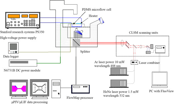 http://static-content.springer.com/image/art%3A10.1186%2F1556-276X-8-87/MediaObjects/11671_2013_Article_1404_Fig2_HTML.jpg