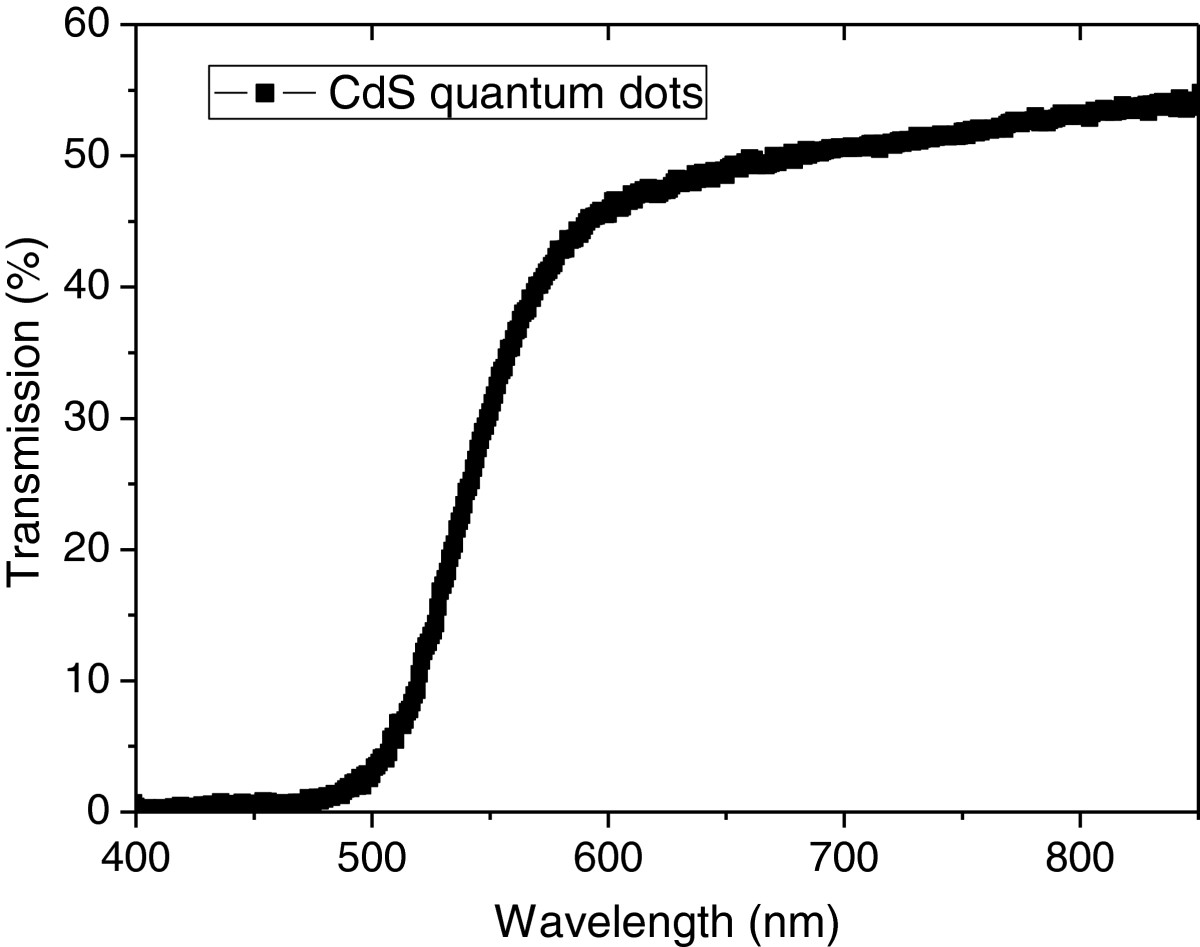 http://static-content.springer.com/image/art%3A10.1186%2F1556-276X-9-112/MediaObjects/11671_2014_Article_1902_Fig4_HTML.jpg