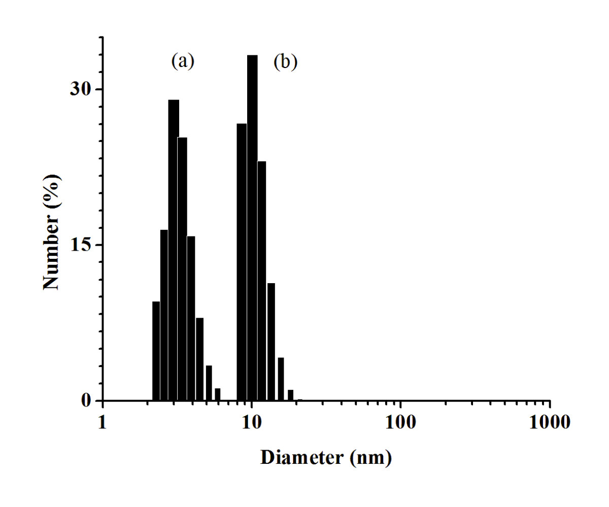 http://static-content.springer.com/image/art%3A10.1186%2F1556-276X-9-115/MediaObjects/11671_2013_Article_2436_Fig5_HTML.jpg