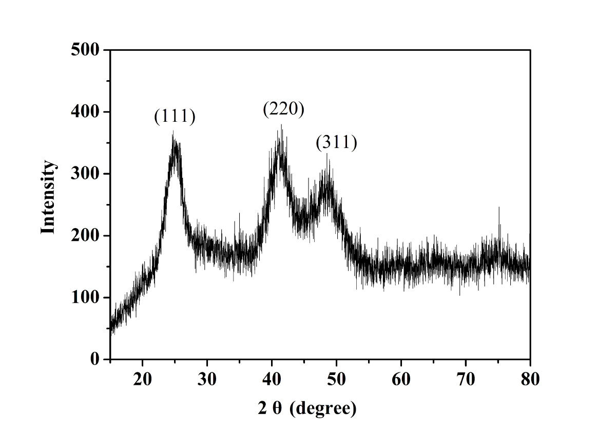 http://static-content.springer.com/image/art%3A10.1186%2F1556-276X-9-115/MediaObjects/11671_2013_Article_2436_Fig6_HTML.jpg