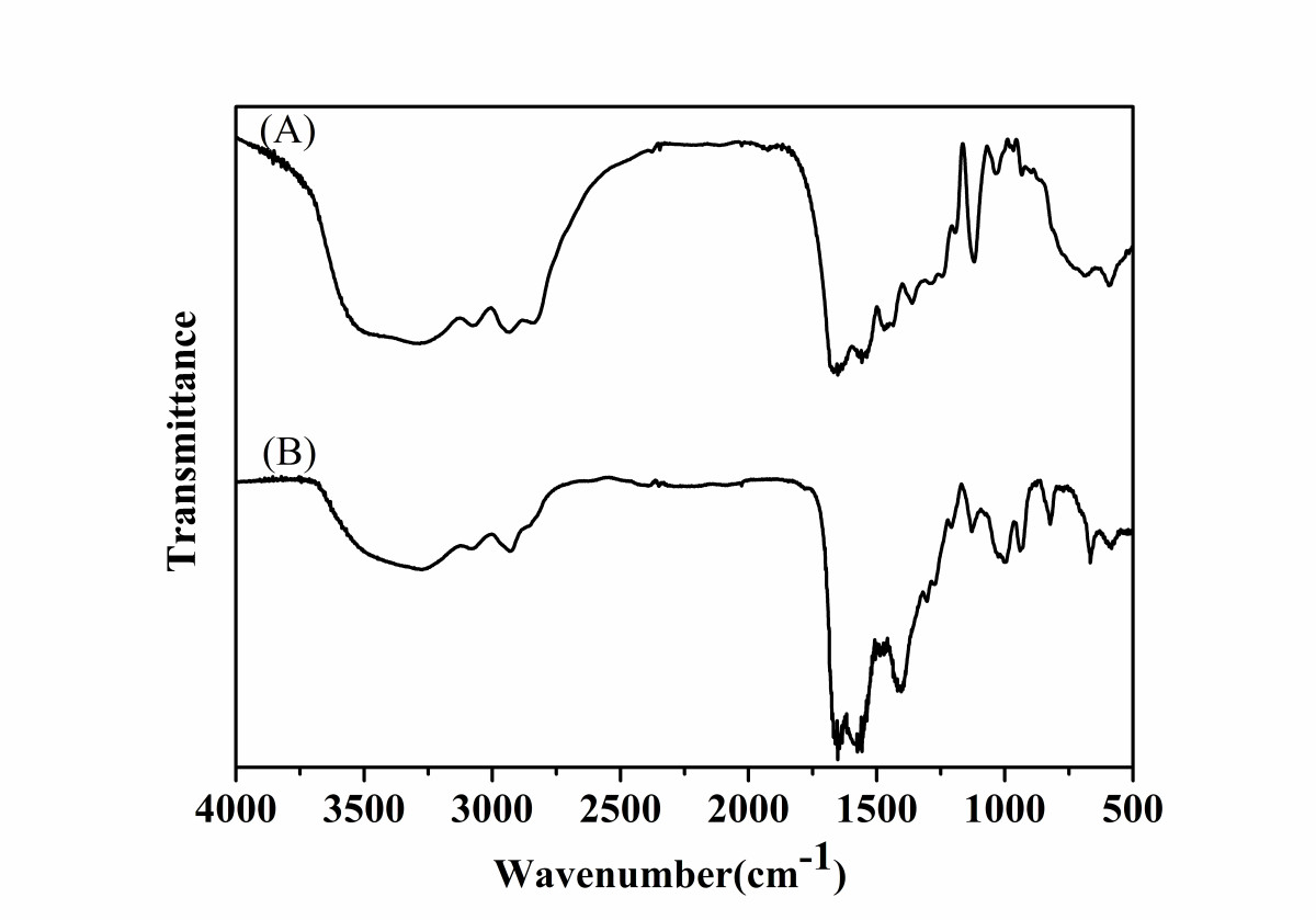http://static-content.springer.com/image/art%3A10.1186%2F1556-276X-9-115/MediaObjects/11671_2013_Article_2436_Fig7_HTML.jpg