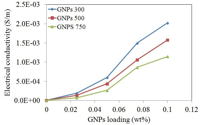 http://static-content.springer.com/image/art%3A10.1186%2F1556-276X-9-15/MediaObjects/11671_2013_Article_1813_Fig12_HTML.jpg