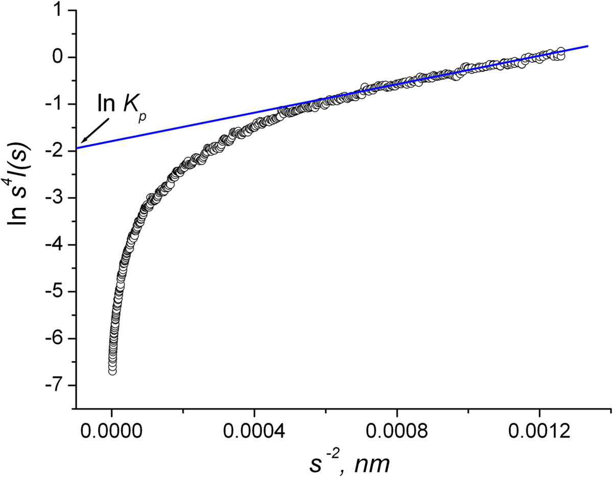 http://static-content.springer.com/image/art%3A10.1186%2F1556-276X-9-160/MediaObjects/11671_2013_Article_1914_Fig2_HTML.jpg