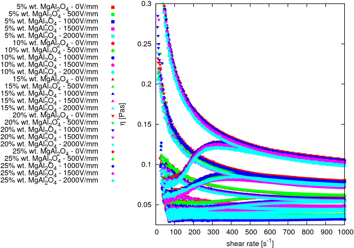 http://static-content.springer.com/image/art%3A10.1186%2F1556-276X-9-170/MediaObjects/11671_2014_Article_1924_Fig9_HTML.jpg