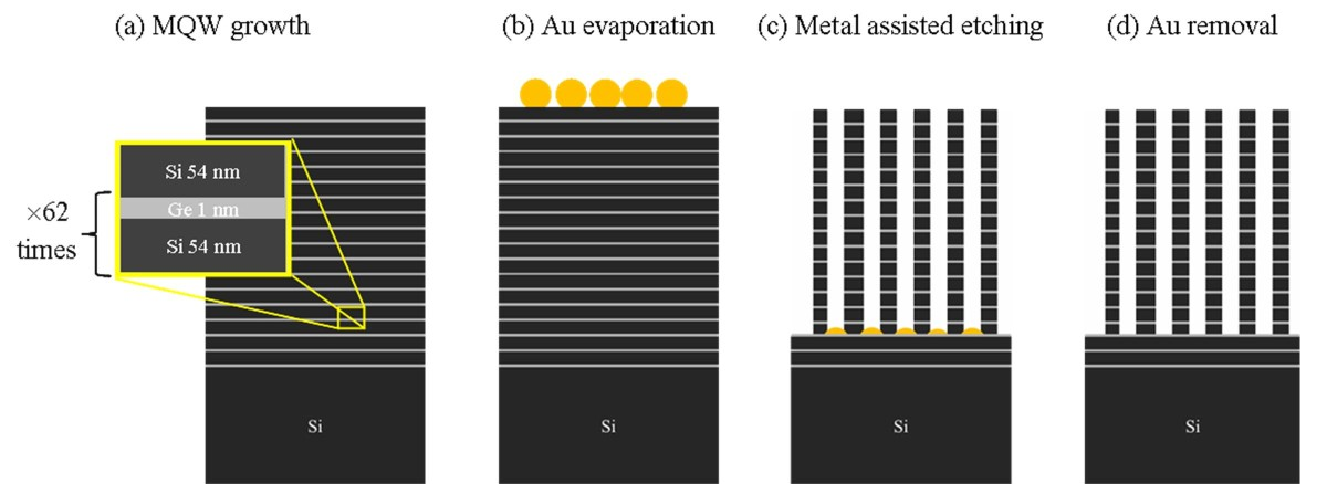 http://static-content.springer.com/image/art%3A10.1186%2F1556-276X-9-74/MediaObjects/11671_2013_Article_1862_Fig1_HTML.jpg