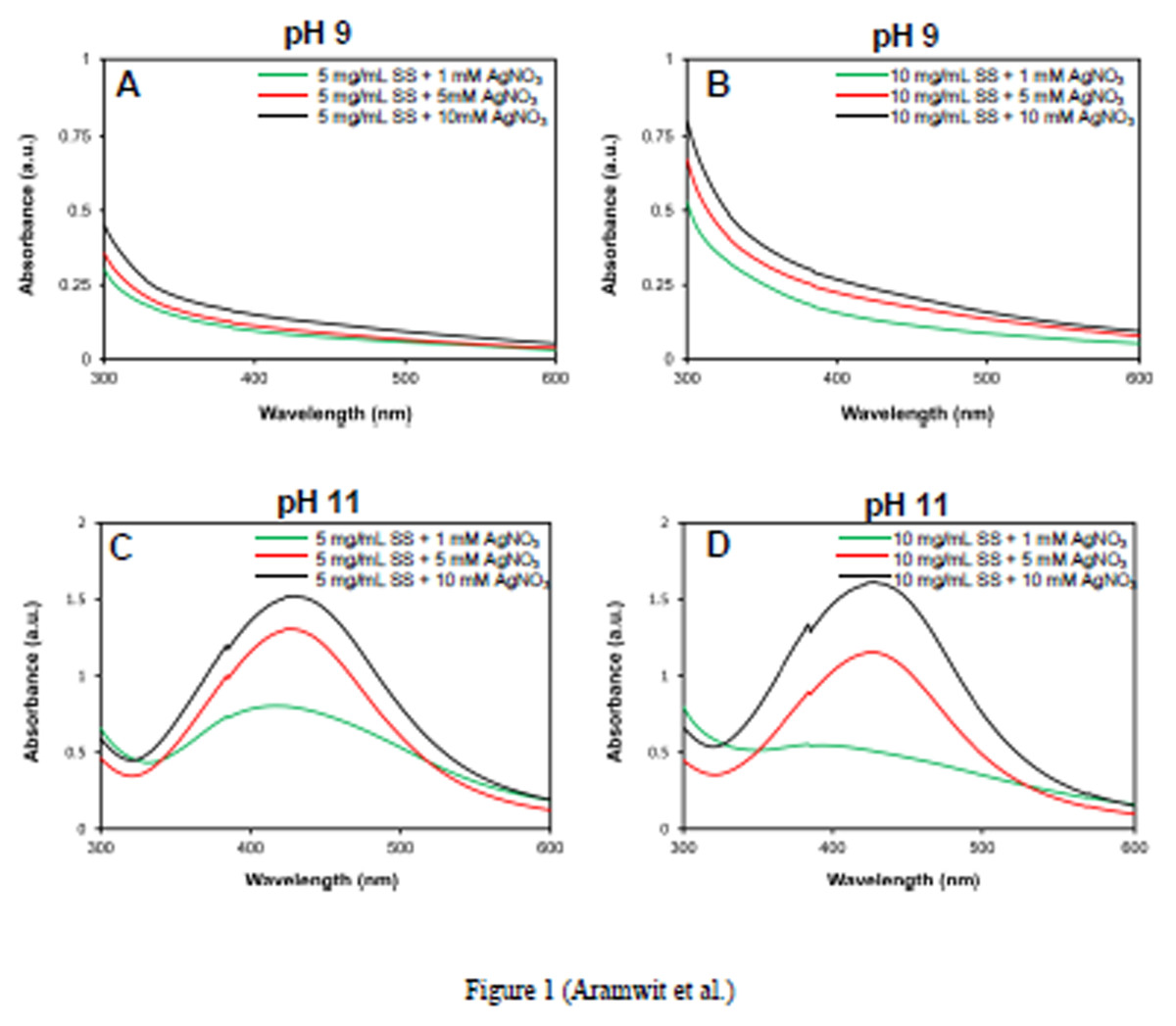 http://static-content.springer.com/image/art%3A10.1186%2F1556-276X-9-79/MediaObjects/11671_2013_Article_2431_Fig1_HTML.jpg