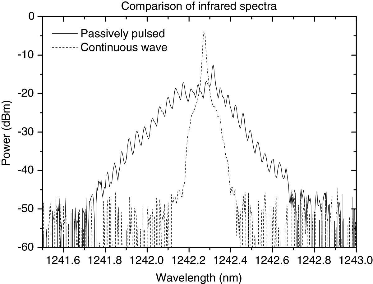 http://static-content.springer.com/image/art%3A10.1186%2F1556-276X-9-82/MediaObjects/11671_2013_Article_1864_Fig7_HTML.jpg