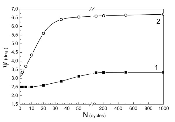 http://static-content.springer.com/image/art%3A10.1186%2F1556-276X-9-92/MediaObjects/11671_2013_Article_1885_Fig3_HTML.jpg