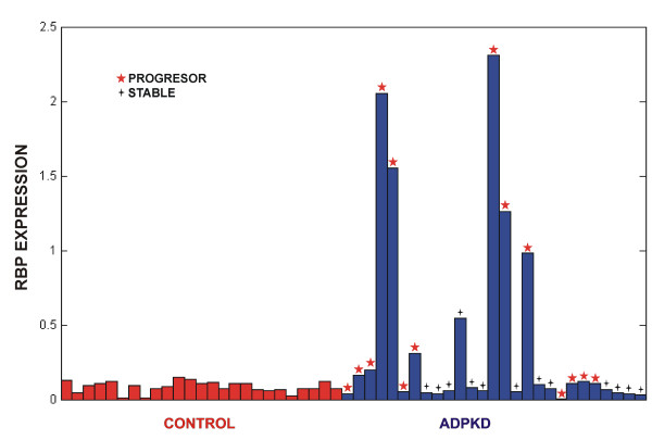 http://static-content.springer.com/image/art%3A10.1186%2F1559-0275-9-13/MediaObjects/12014_2012_32_Fig4_HTML.jpg