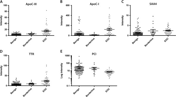 http://static-content.springer.com/image/art%3A10.1186%2F1559-0275-9-14/MediaObjects/12014_2012_27_Fig1_HTML.jpg