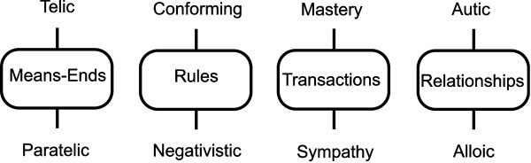 http://static-content.springer.com/image/art%3A10.1186%2F1617-9625-10-20/MediaObjects/12971_2011_143_Fig1_HTML.jpg