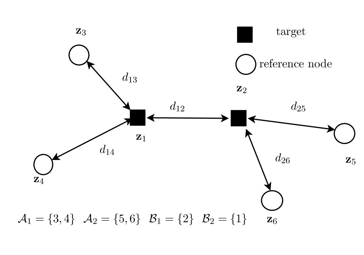 http://static-content.springer.com/image/art%3A10.1186%2F1687-1499-2011-161/MediaObjects/13638_2010_Article_156_Fig1_HTML.jpg