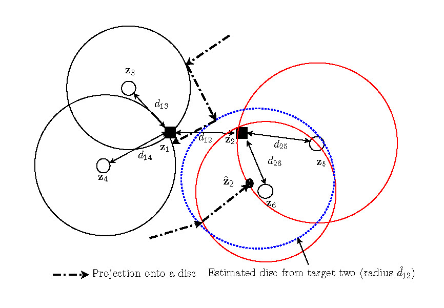 http://static-content.springer.com/image/art%3A10.1186%2F1687-1499-2011-161/MediaObjects/13638_2010_Article_156_Fig6_HTML.jpg