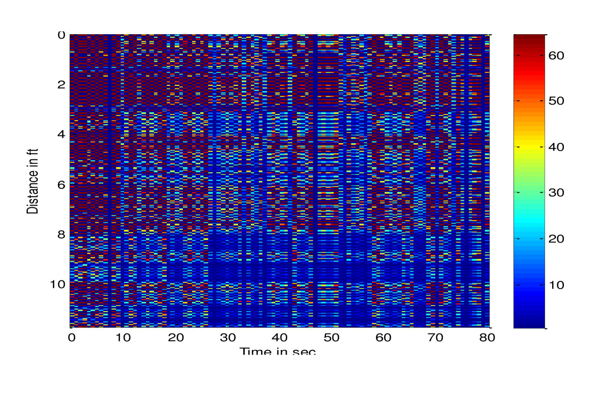 http://static-content.springer.com/image/art%3A10.1186%2F1687-1499-2011-20/MediaObjects/13638_2011_Article_27_Fig16_HTML.jpg
