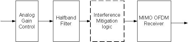 http://static-content.springer.com/image/art%3A10.1186%2F1687-1499-2011-205/MediaObjects/13638_2011_Article_201_Fig11_HTML.jpg