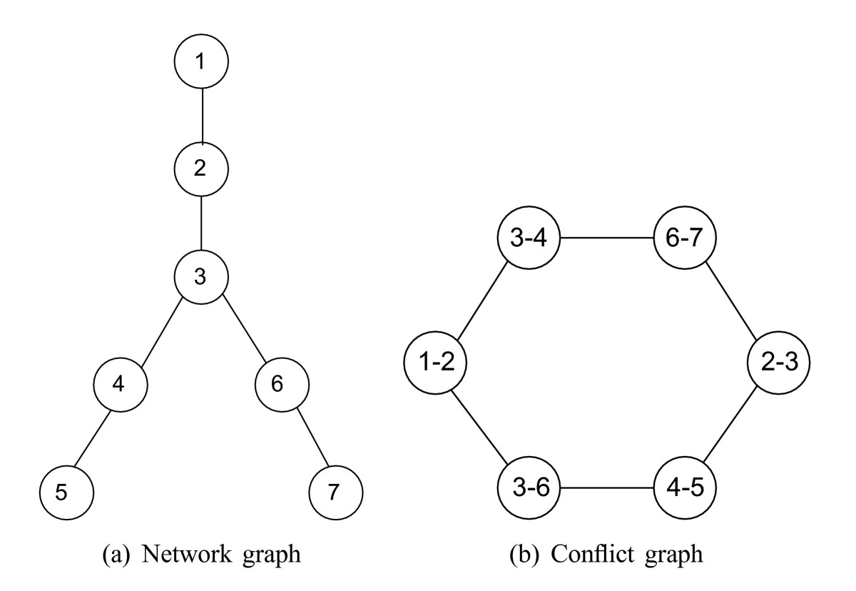 http://static-content.springer.com/image/art%3A10.1186%2F1687-1499-2011-27/MediaObjects/13638_2010_Article_35_Fig1_HTML.jpg