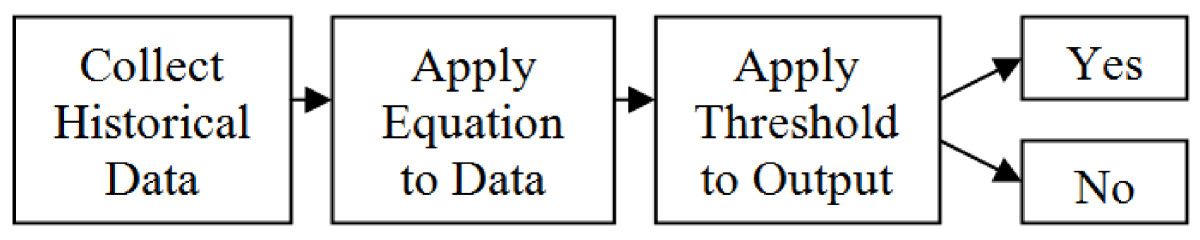 http://static-content.springer.com/image/art%3A10.1186%2F1687-1499-2011-90/MediaObjects/13638_2010_Article_80_Fig1_HTML.jpg