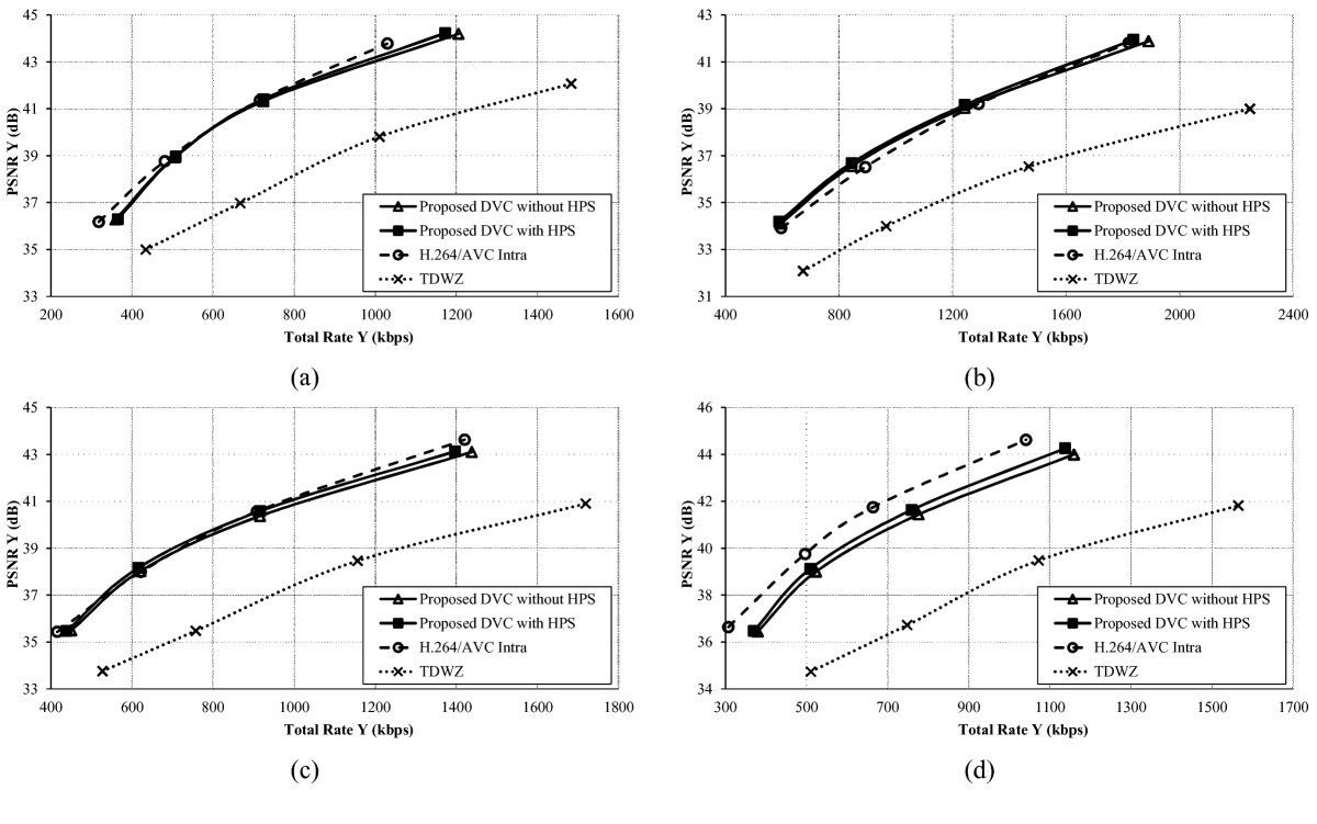 http://static-content.springer.com/image/art%3A10.1186%2F1687-1499-2012-106/MediaObjects/13638_2011_Article_327_Fig10_HTML.jpg
