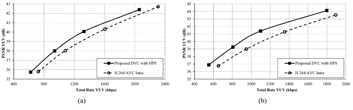 http://static-content.springer.com/image/art%3A10.1186%2F1687-1499-2012-106/MediaObjects/13638_2011_Article_327_Fig11_HTML.jpg