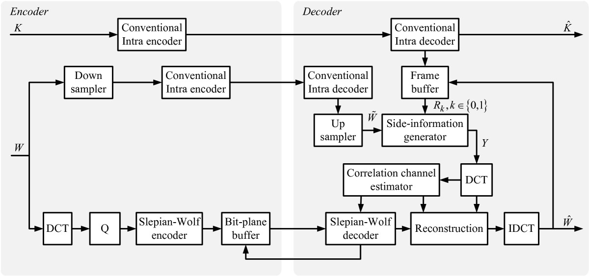 http://static-content.springer.com/image/art%3A10.1186%2F1687-1499-2012-106/MediaObjects/13638_2011_Article_327_Fig2_HTML.jpg
