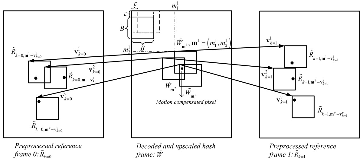 http://static-content.springer.com/image/art%3A10.1186%2F1687-1499-2012-106/MediaObjects/13638_2011_Article_327_Fig3_HTML.jpg