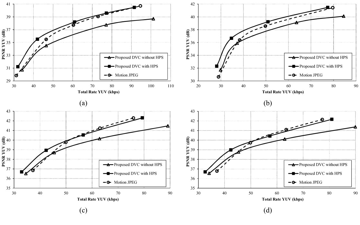 http://static-content.springer.com/image/art%3A10.1186%2F1687-1499-2012-106/MediaObjects/13638_2011_Article_327_Fig7_HTML.jpg