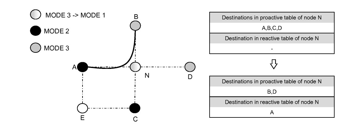 http://static-content.springer.com/image/art%3A10.1186%2F1687-1499-2012-126/MediaObjects/13638_2011_Article_318_Fig4_HTML.jpg