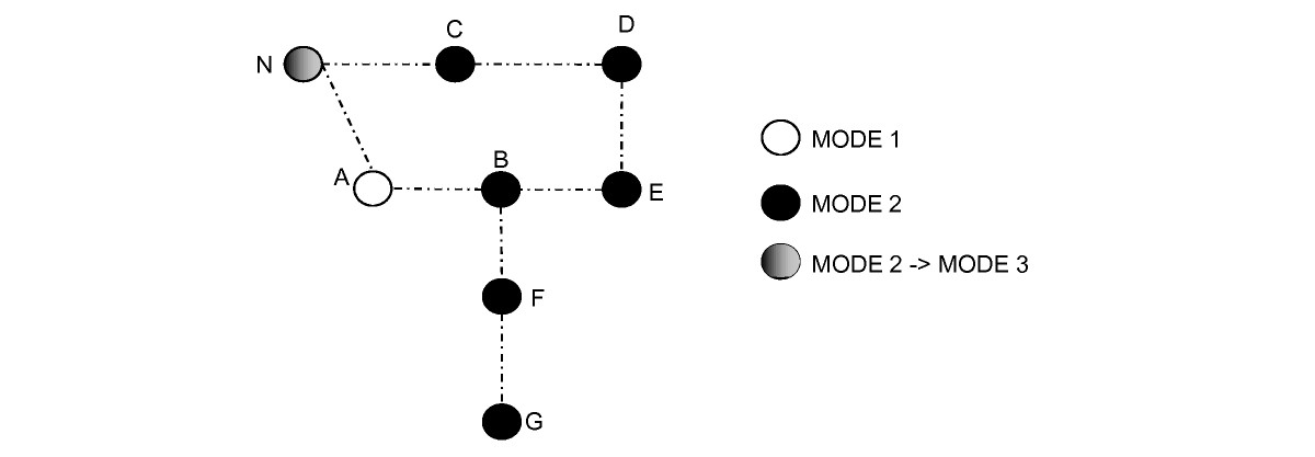 http://static-content.springer.com/image/art%3A10.1186%2F1687-1499-2012-126/MediaObjects/13638_2011_Article_318_Fig6_HTML.jpg