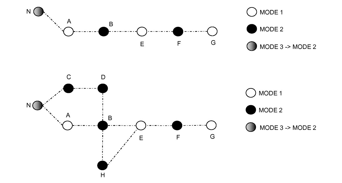 http://static-content.springer.com/image/art%3A10.1186%2F1687-1499-2012-126/MediaObjects/13638_2011_Article_318_Fig7_HTML.jpg