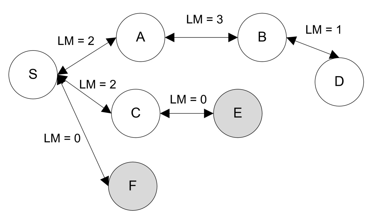 http://static-content.springer.com/image/art%3A10.1186%2F1687-1499-2012-147/MediaObjects/13638_2011_Article_314_Fig10_HTML.jpg
