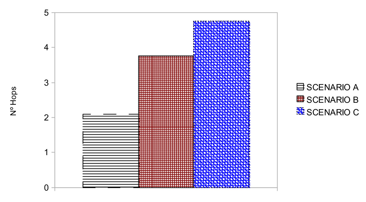 http://static-content.springer.com/image/art%3A10.1186%2F1687-1499-2012-147/MediaObjects/13638_2011_Article_314_Fig14_HTML.jpg
