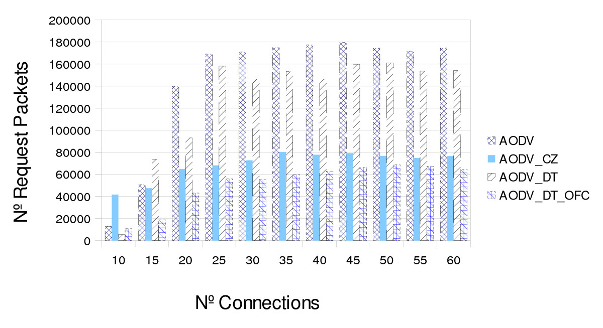 http://static-content.springer.com/image/art%3A10.1186%2F1687-1499-2012-147/MediaObjects/13638_2011_Article_314_Fig16_HTML.jpg