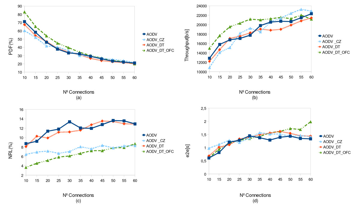 http://static-content.springer.com/image/art%3A10.1186%2F1687-1499-2012-147/MediaObjects/13638_2011_Article_314_Fig18_HTML.jpg
