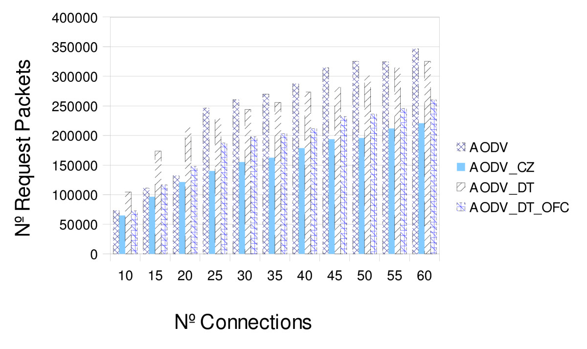 http://static-content.springer.com/image/art%3A10.1186%2F1687-1499-2012-147/MediaObjects/13638_2011_Article_314_Fig23_HTML.jpg