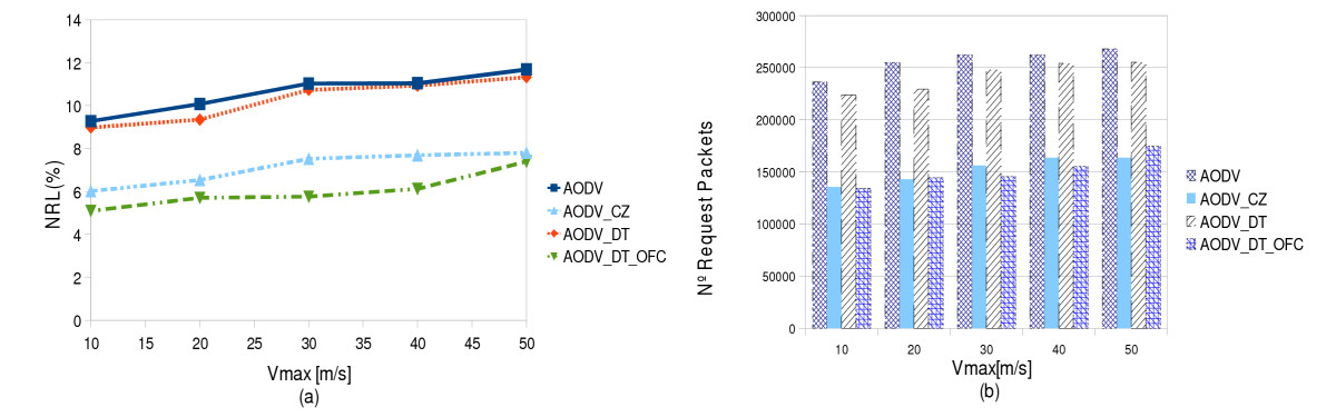 http://static-content.springer.com/image/art%3A10.1186%2F1687-1499-2012-147/MediaObjects/13638_2011_Article_314_Fig32_HTML.jpg