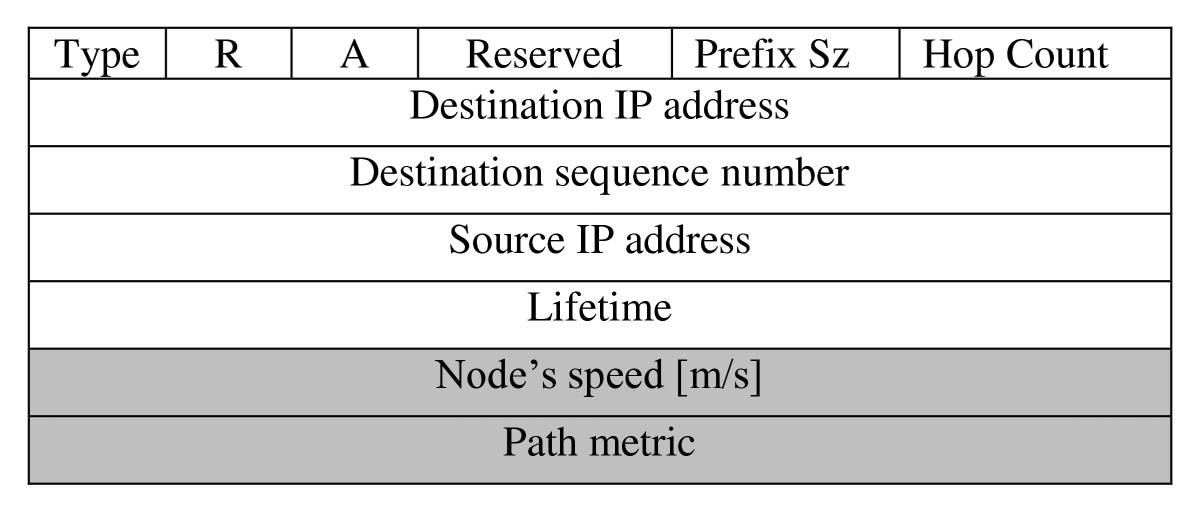 http://static-content.springer.com/image/art%3A10.1186%2F1687-1499-2012-147/MediaObjects/13638_2011_Article_314_Fig6_HTML.jpg