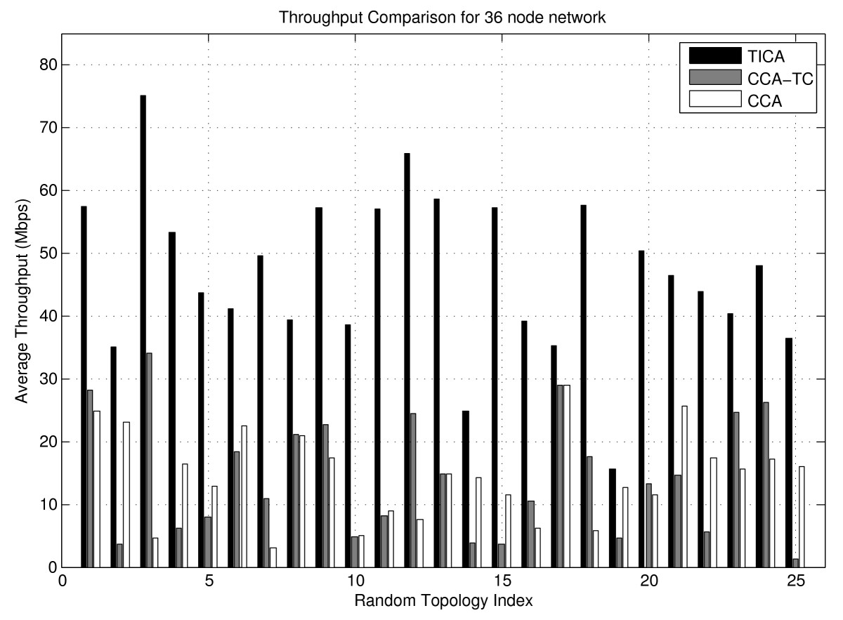 http://static-content.springer.com/image/art%3A10.1186%2F1687-1499-2012-155/MediaObjects/13638_2011_Article_354_Fig12_HTML.jpg