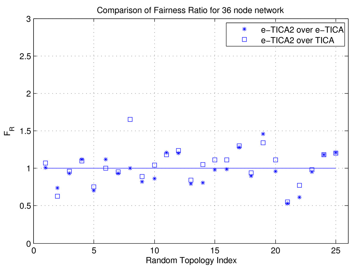 http://static-content.springer.com/image/art%3A10.1186%2F1687-1499-2012-155/MediaObjects/13638_2011_Article_354_Fig20_HTML.jpg