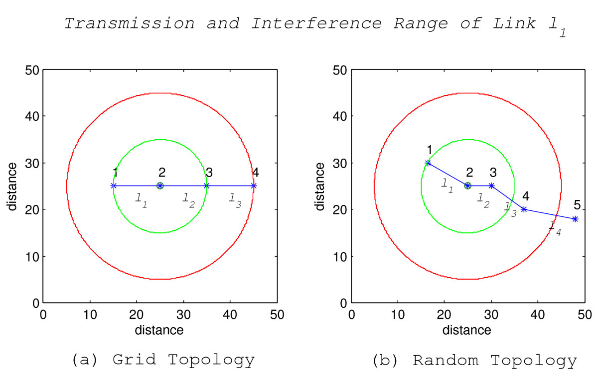 http://static-content.springer.com/image/art%3A10.1186%2F1687-1499-2012-155/MediaObjects/13638_2011_Article_354_Fig2_HTML.jpg